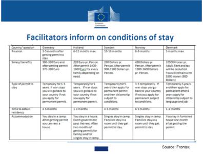 Afbeelding correct of niet, er wordt door zowel de EU-overheid als NGO's (zoals die van Soros) gratis foldermateriaal uitgedeeld over het best verkrijgen van volledig gratis verblijf in de EU. Met dank uiteraard aan de ongekozen Europese Commissie.
